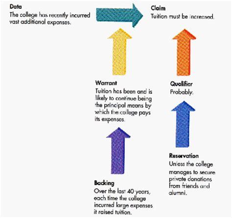 Sample apa dissertation format